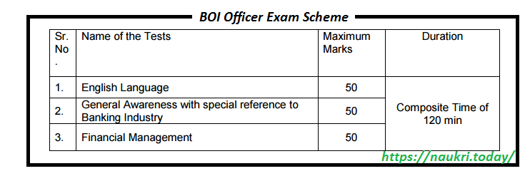 BOI Specialist Officer exam Scheme