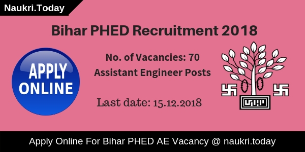 Bihar PHED Recruitment