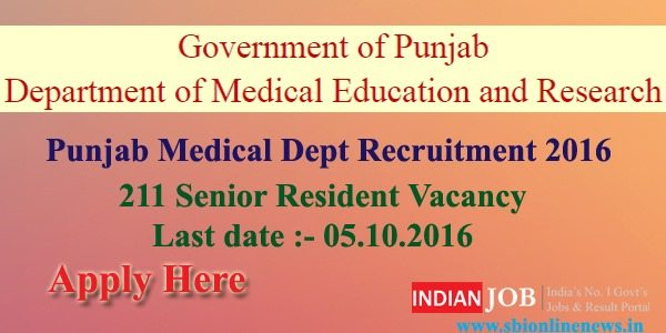Punjab Medical Dept Recruitment 2016