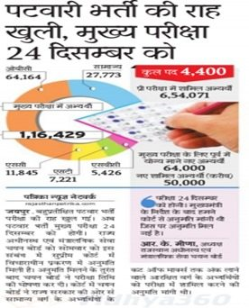 Rajasthan-Patwari-Mains-Exam-News-2016