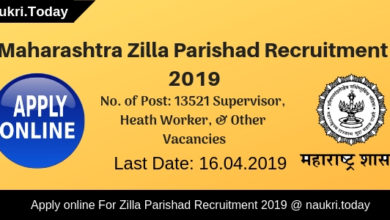 Zilla Parishad Recruitment