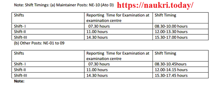 Post wise NMRC Exam Timing Details