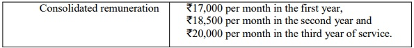 Monthly Salary for IDBI Bank Jobs
