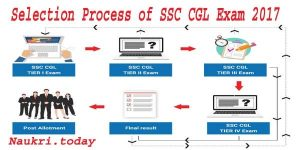 Selection Process of SSC CGL Exam 2017 | What is the Exam Pattern & SSC CGL Selection Procedure 2017
