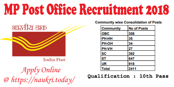 MP Post office Recruitment 2018