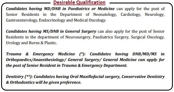AIIMS Resident Jobs Required Qualification