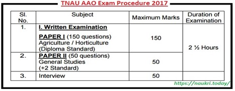 Exam Procedure for Tamil Nadu Agriculture University Recruitment 2017