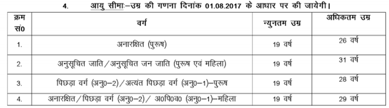 Age Limit For JH Police Jobs