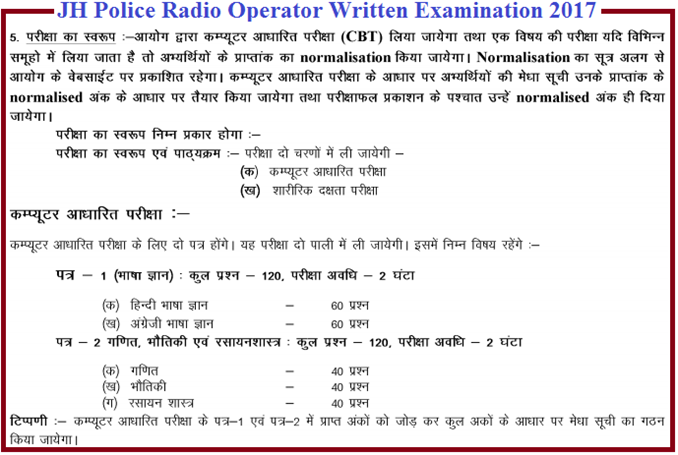 Jharkhand Police Exam Pattern
