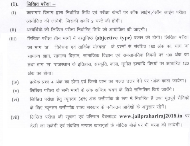 Raj Jail Warder Written Exam Scheme