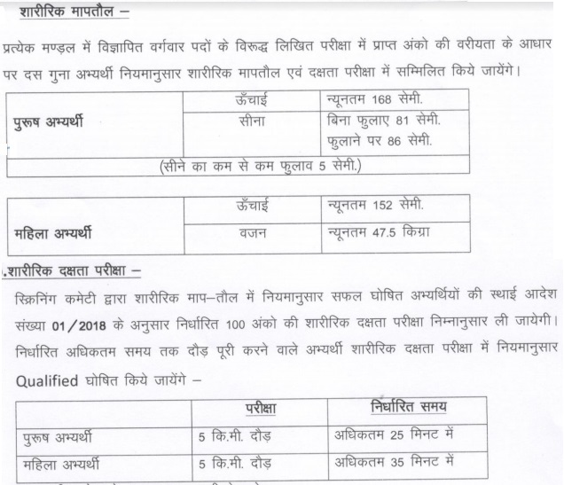 Rajasthan Jail Prahari Physical Test Details