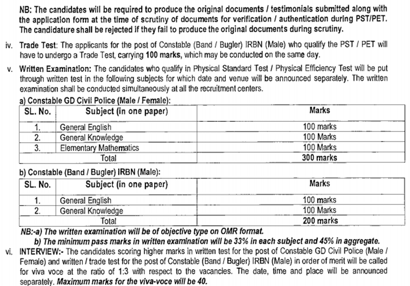 Selection Criteria For AP Police Exam