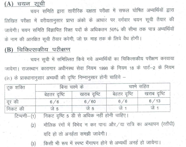 Rajasthan Jail Prahari Selection List & Medical Exam