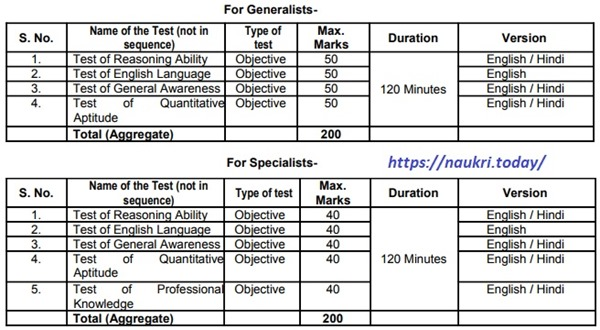 OICL Exam pattern
