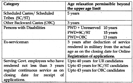 Age Criteria For AP Postal Circle Vacancies 2018