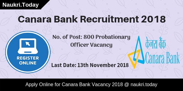 Canara Bank Recruitment