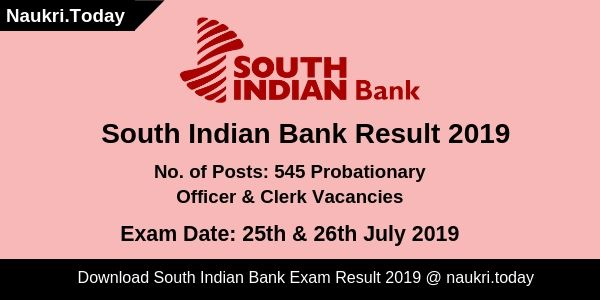 South Indian Bank Result