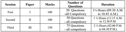 tnset 2018 exam pattern