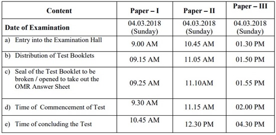 tnset exam schedule