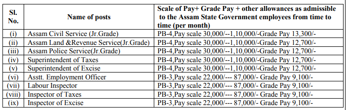 APSC Pay Scale