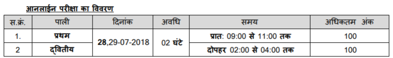 MP vyapam exam Date & Time