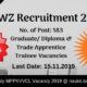 MPWZ Recruitment