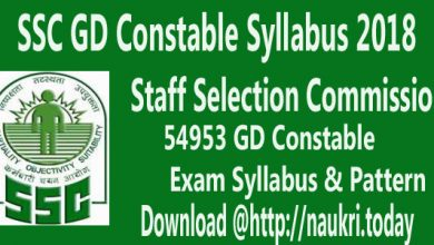 SSC GD Constable Syllabus