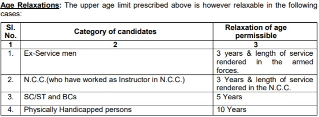 TSPSC Recruitment Age Criteria