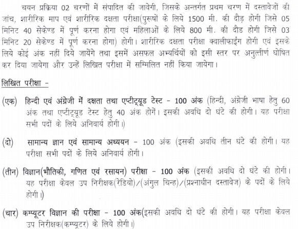 CG Police Recruitment Selection Procedure