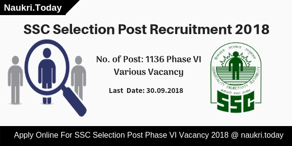 SSC Selection Post Recruitment