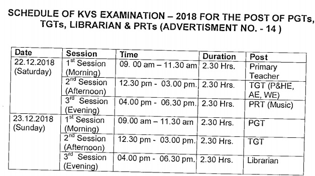 KVS Teacher Exam Date