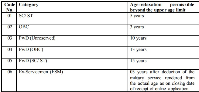 SSC Stenographer Upper age relaxation