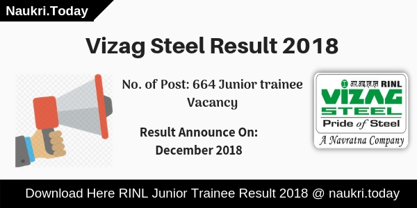 Vizag Steel Result