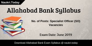 Allahabad Bank Syllabus