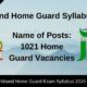 Jharkhand Home Guard Syllabus
